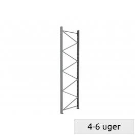 Frame for pallet rack